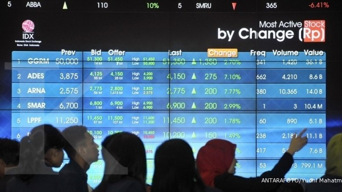 INDX rights issue Rp 75 miliar