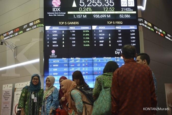 Kapitalisasi broker forex