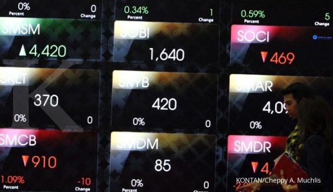 Pilihan spx perdagangan hari