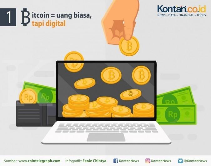 CEO Bitcoin.co.id: Wajar Bappebti legalkan bitcoin