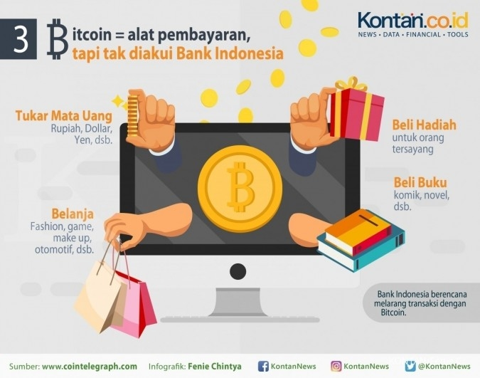 Bitcoin tak khawatir dilarang oleh Bank Indonesia
