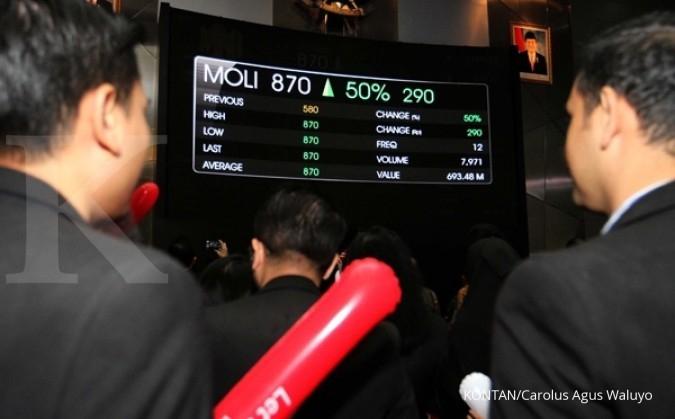 MOLI Madusari Murni (MOLI) akan menambah kapasitas produksi