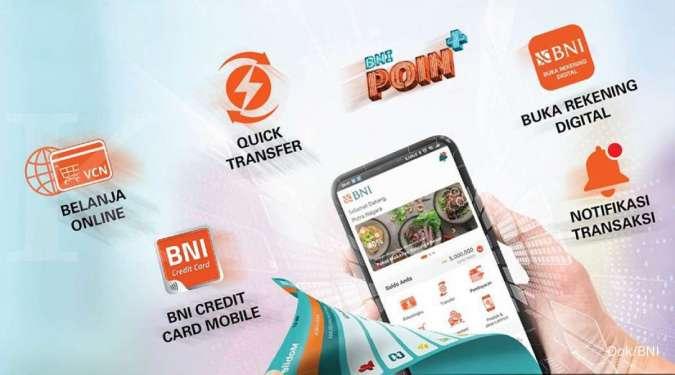 Virtual Credit Card Bni
