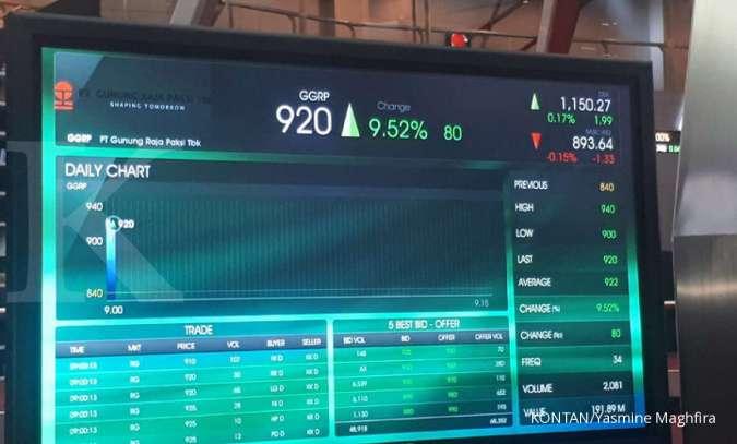 Perdagangan hari perdana, saham Gunung Raja Paksi (GGRP) naik di tengah koreksi IHSG