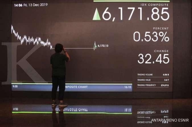 Rekomendasi teknikal saham PTBA, AKRA dan SILO pada perdagangan, Selasa (17/12)