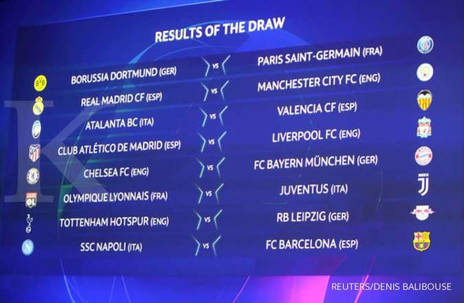 Drawing 16 besar Liga Champions: Dortmund bertemu PSG, Real Madrid lawan Man City