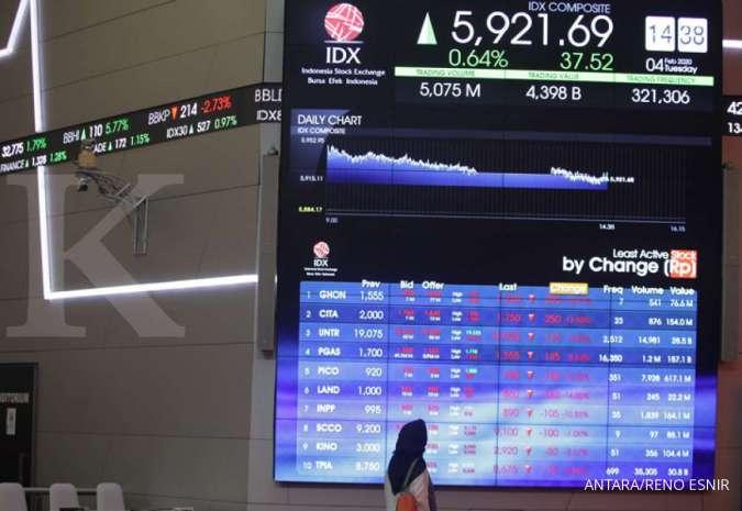 IHSG menguat, saham MINA dan TOPS terpental ke Rp 50 per saham, Rabu (19/2)