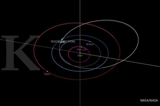 Asteroid diameter 335 meter hari ini melintas deka