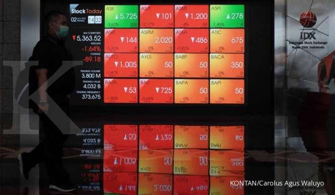 LINK IHSG Simak rekomendasi teknikal saham SQMI, LINK & BBRI untuk perdagangan, Selasa (10/3)