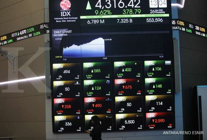IHSG ditutup melemah 2,88% ke 4.414 pada akhir perdagangan hari ini