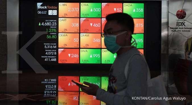 ENVY IHSG IHSG menguat, ini valuasi saham yang naik paling tinggi, Selasa (14/4)