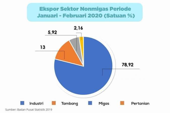 ExportExpert - Kontan Native Online