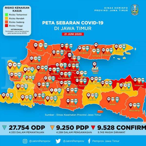 Zona Merah Corona Di Jawa Timur Terus Berkurang Tinggal Sisa Tujuh Wilayah