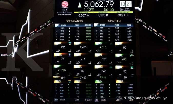 strategi masuk perdagangan saham bagaimana cara mendapatkan uang dari saham