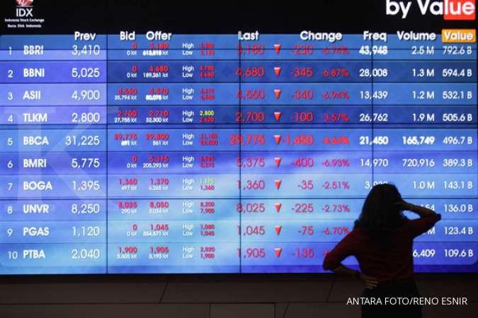IHSG melemah 1,18% ke 4.999 di akhir perdagangan S
