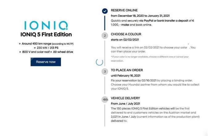 Spesifikasi Hyundai Ioniq 5
