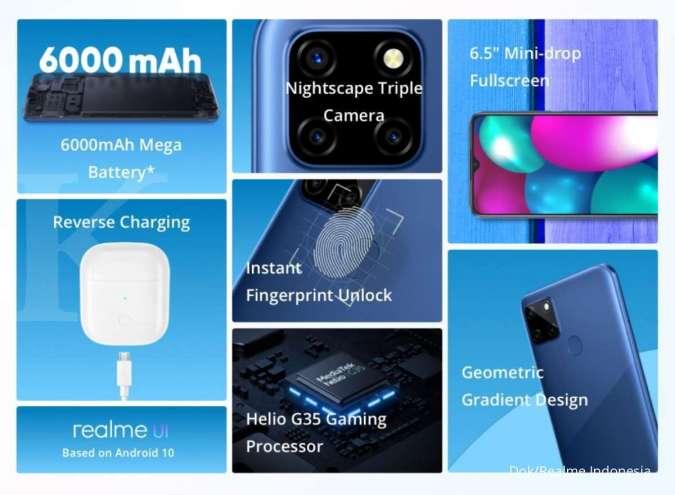 Spesifikasi dan harga HP Realme C12