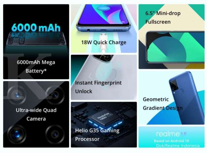 Spesifikasi dan harga Realme C15