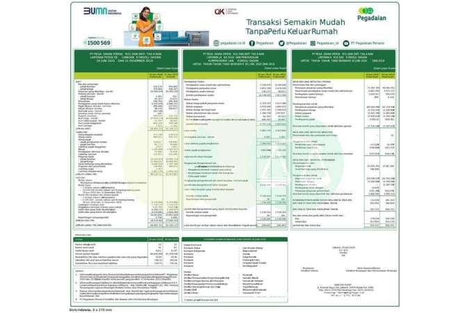 Laporan Keuangan PT PEGADAIAN (PERSERO) 30 Juni 2020
