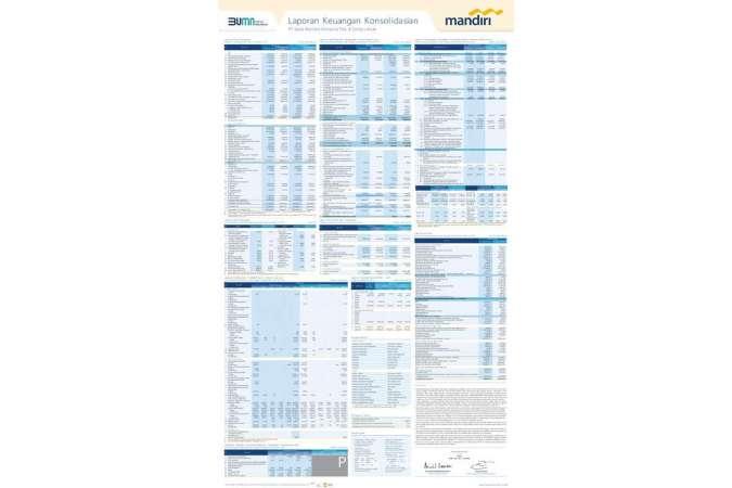 Laporan Keuangan Konsolidasian PT Bank Mandiri (Persero) Tbk. & Entitas Anak Q3 2020